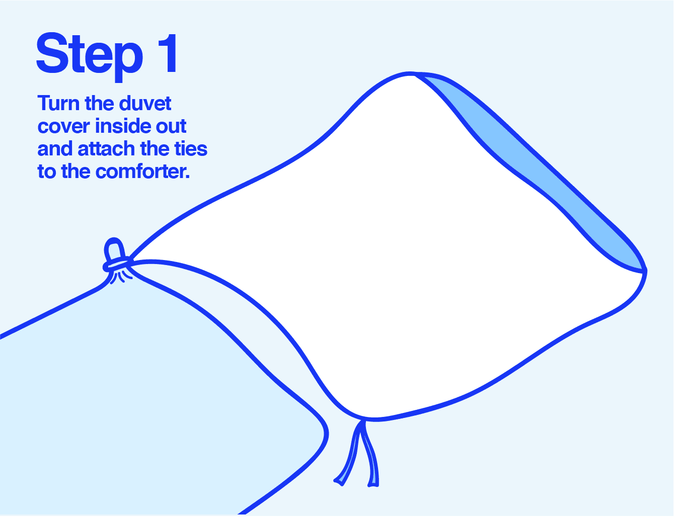 Infographic of duvet cover