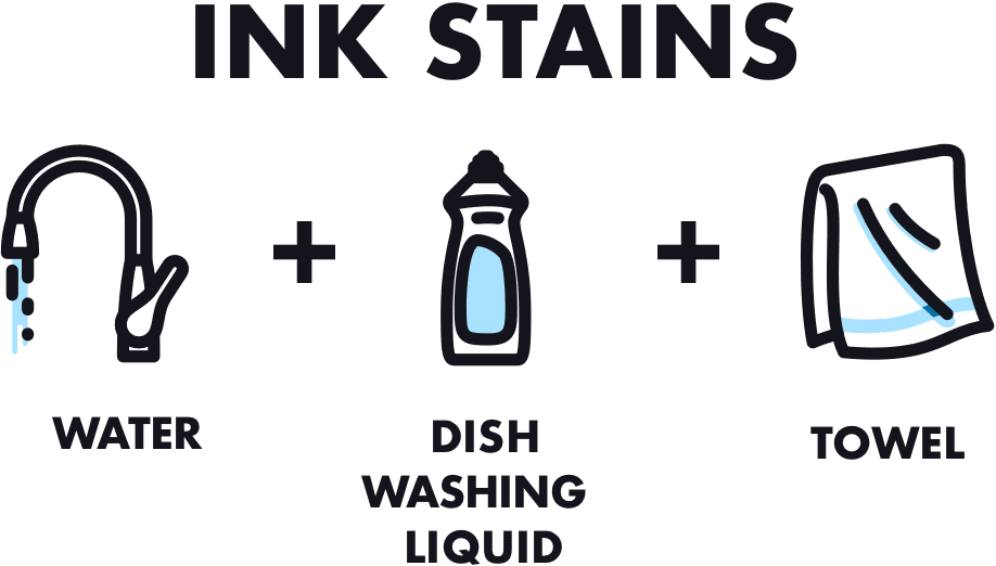 An infographic showing you how to remove an ink stain from your wool rug, you'll need water, dish washing liquid, and a towel