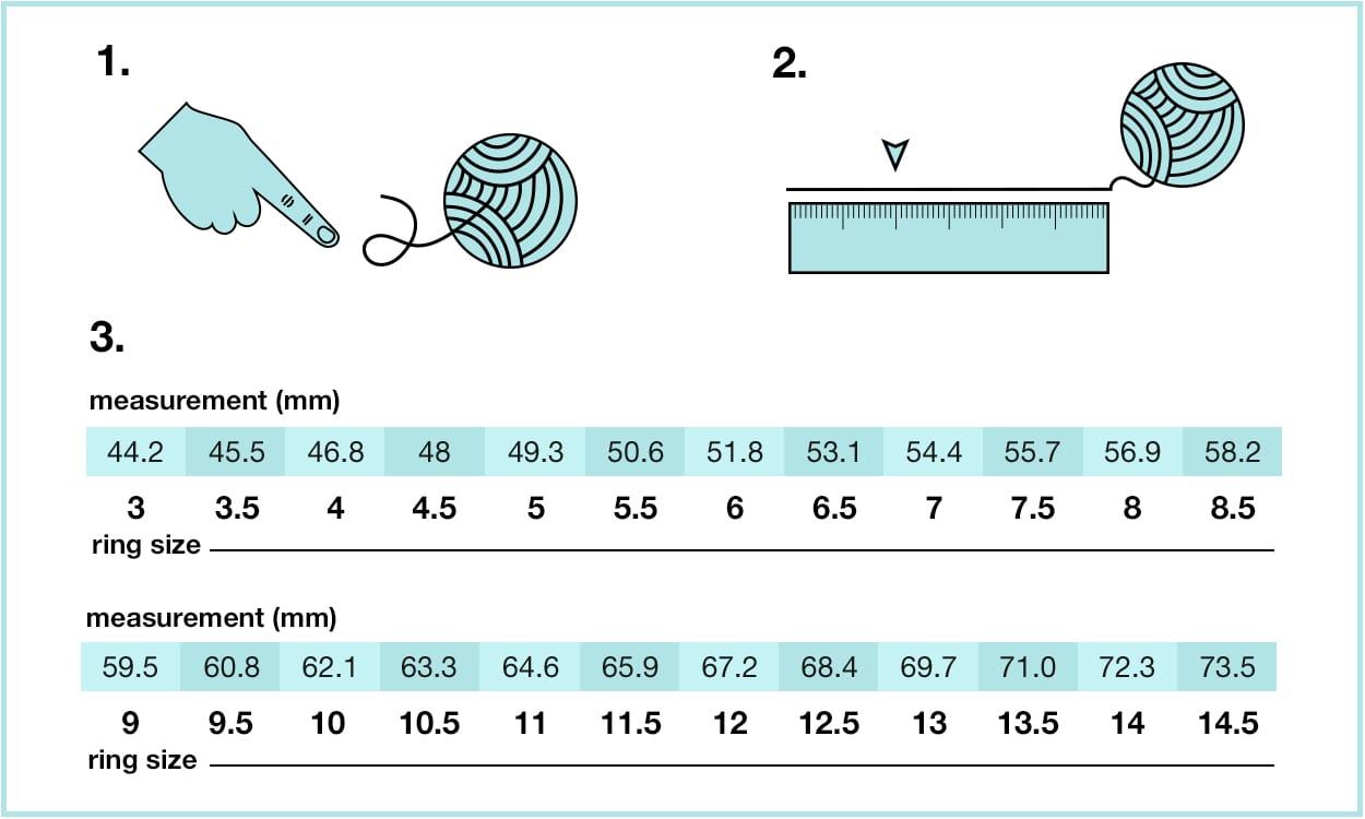 Image result for how to measure the size ring