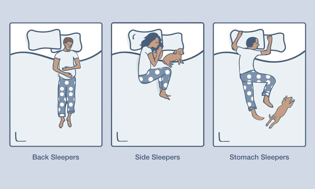 Choose The Most Comfortable Memory Foam Mattress For Your Sleeping Style